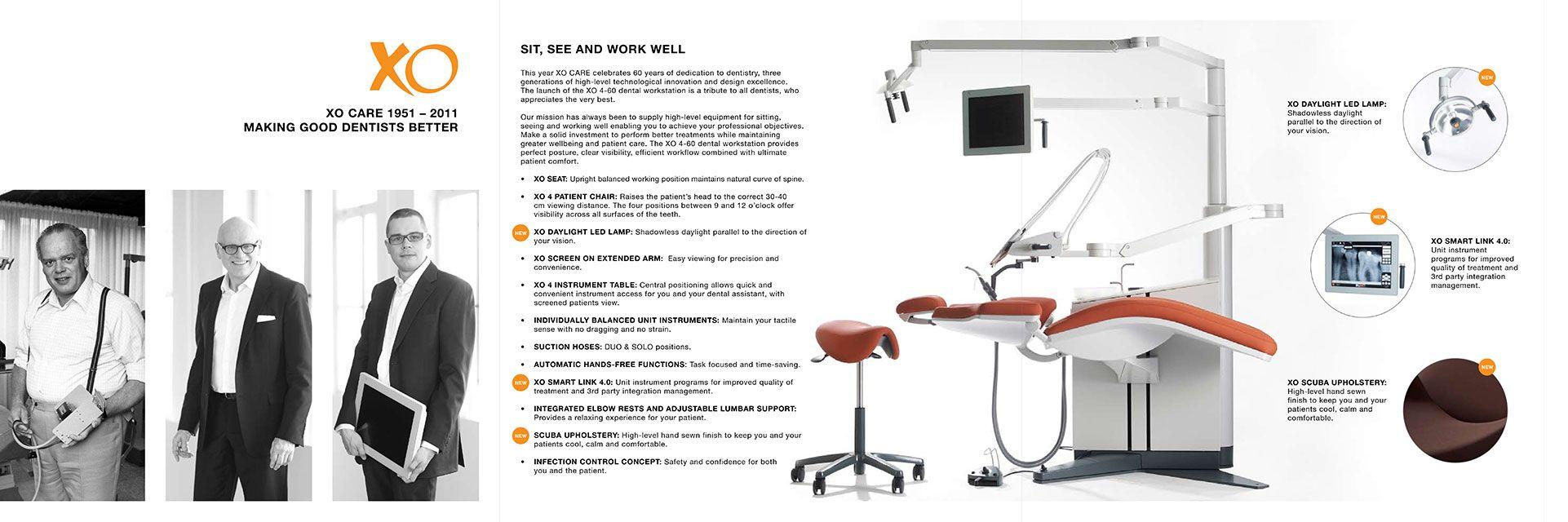 1.-XO-CARE--Dentist-Clinic-Strategy_KJAER-GLOBAL