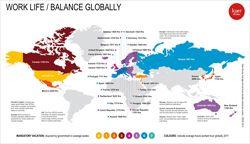Glocalisation 2030+