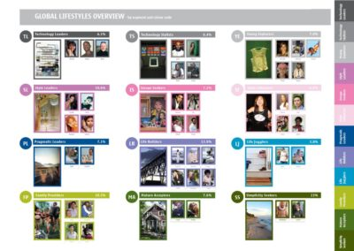 NOKIA-Kjaer-Global-GLobal-Visual-Lifestyle-Tool-2007-case-study-page2