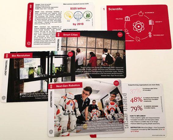 Trend-Management-Postcards-Kjaer-Global-2