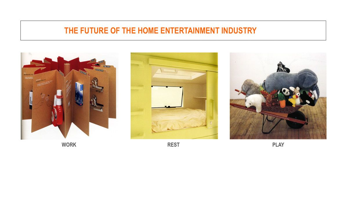 6. ELECTRONICS-&-TECHNOLOGY-Kjaer-Global-SONY-Future-Home-Entertainment